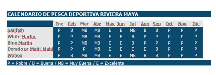 calendario pesca